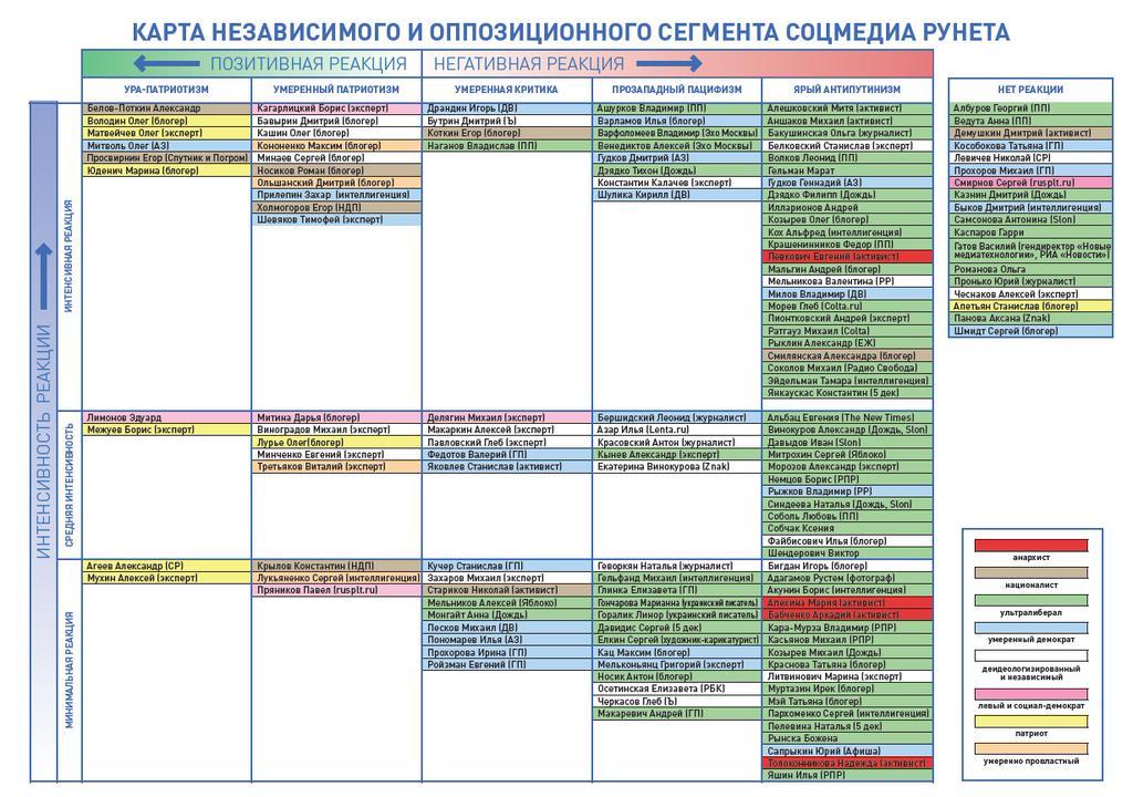 Еженедельный обзор EchoNews #11: «Эхо глазами Кремля»