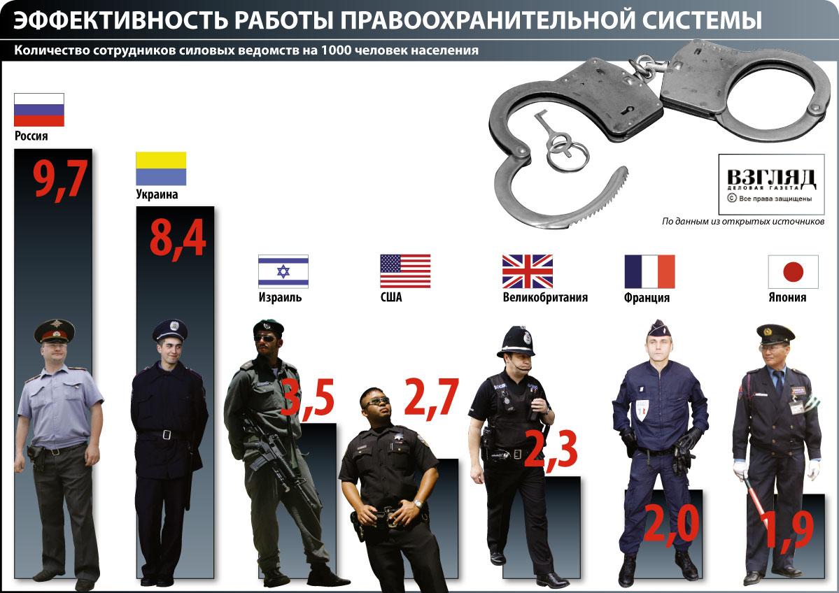 Кем и когда был принят закон о милиции